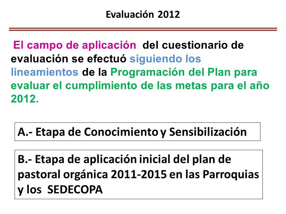 Evaluación 2012 El campo de aplicación del cuestionario de evaluación se efectuó siguiendo los lineamientos de la Programación del Plan para evaluar e