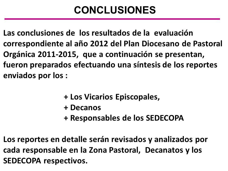 Las conclusiones de los resultados de la evaluación correspondiente al año 2012 del Plan Diocesano de Pastoral Orgánica 2011-2015, que a continuación