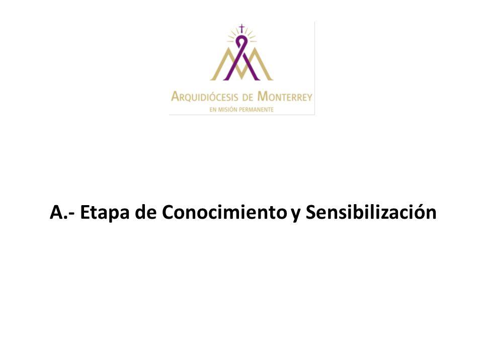 A.- Etapa de Conocimiento y Sensibilización