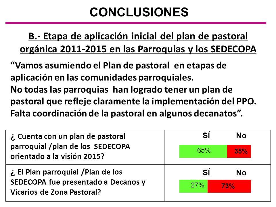 B.- Etapa de aplicación inicial del plan de pastoral orgánica 2011-2015 en las Parroquias y los SEDECOPA CONCLUSIONES Vamos asumiendo el Plan de pasto