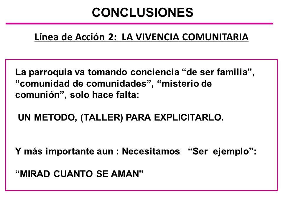 Línea de Acción 2: LA VIVENCIA COMUNITARIA CONCLUSIONES La parroquia va tomando conciencia de ser familia,comunidad de comunidades, misterio de comuni