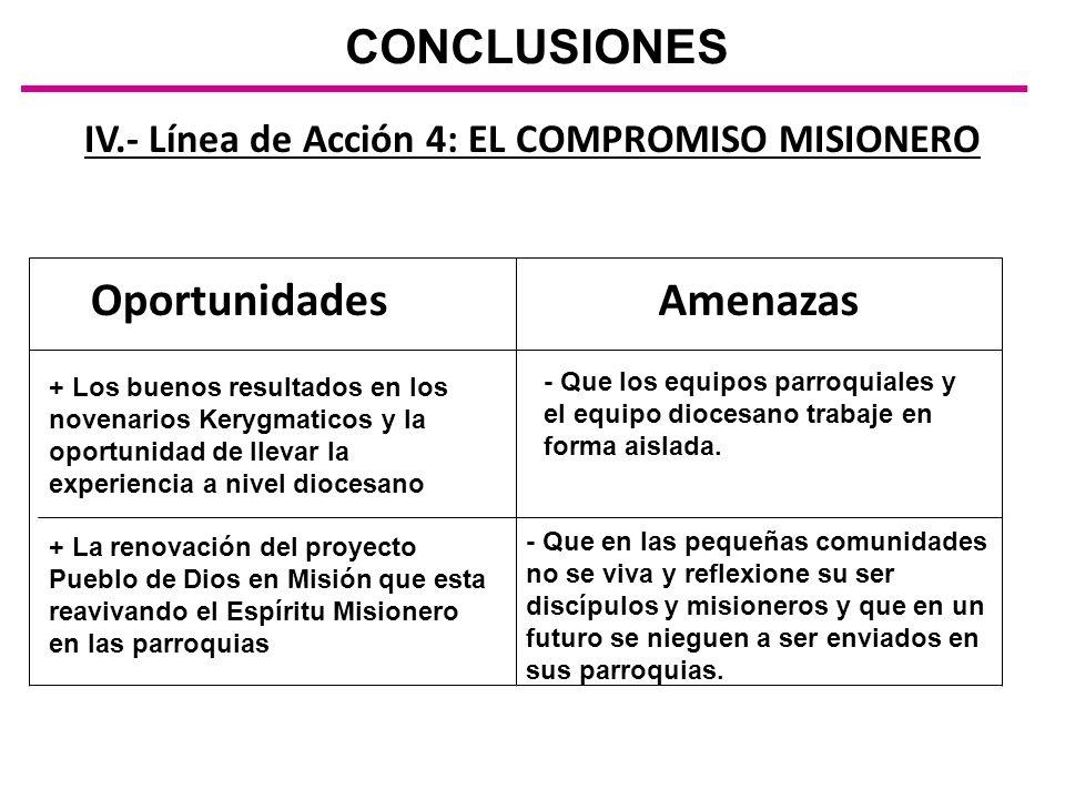 IV.- Línea de Acción 4: EL COMPROMISO MISIONERO CONCLUSIONES OportunidadesAmenazas + Los buenos resultados en los novenarios Kerygmaticos y la oportun