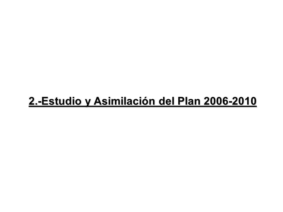 2.-Estudio y Asimilación del Plan 2006-2010