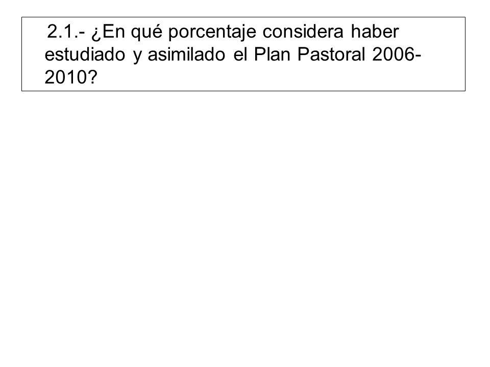 2.1.- ¿En qué porcentaje considera haber estudiado y asimilado el Plan Pastoral 2006- 2010?