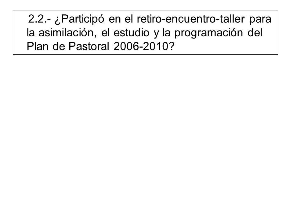 2.2.- ¿Participó en el retiro-encuentro-taller para la asimilación, el estudio y la programación del Plan de Pastoral 2006-2010