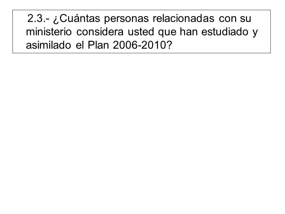 2.3.- ¿Cuántas personas relacionadas con su ministerio considera usted que han estudiado y asimilado el Plan 2006-2010?