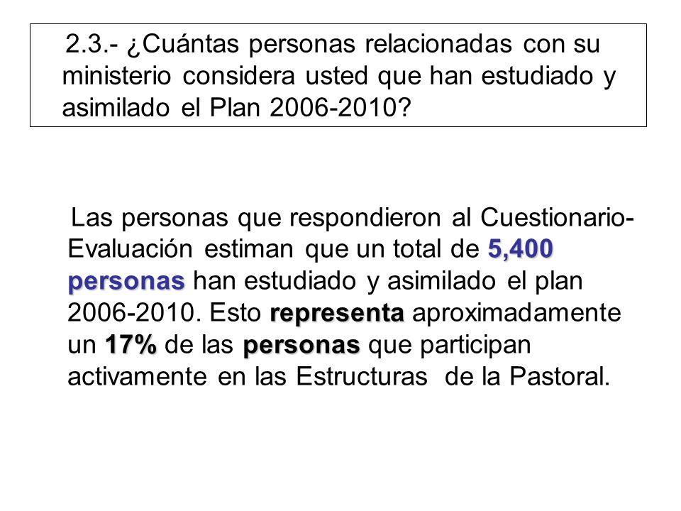 5,400 personas representa 17%personas Las personas que respondieron al Cuestionario- Evaluación estiman que un total de 5,400 personas han estudiado y asimilado el plan 2006-2010.