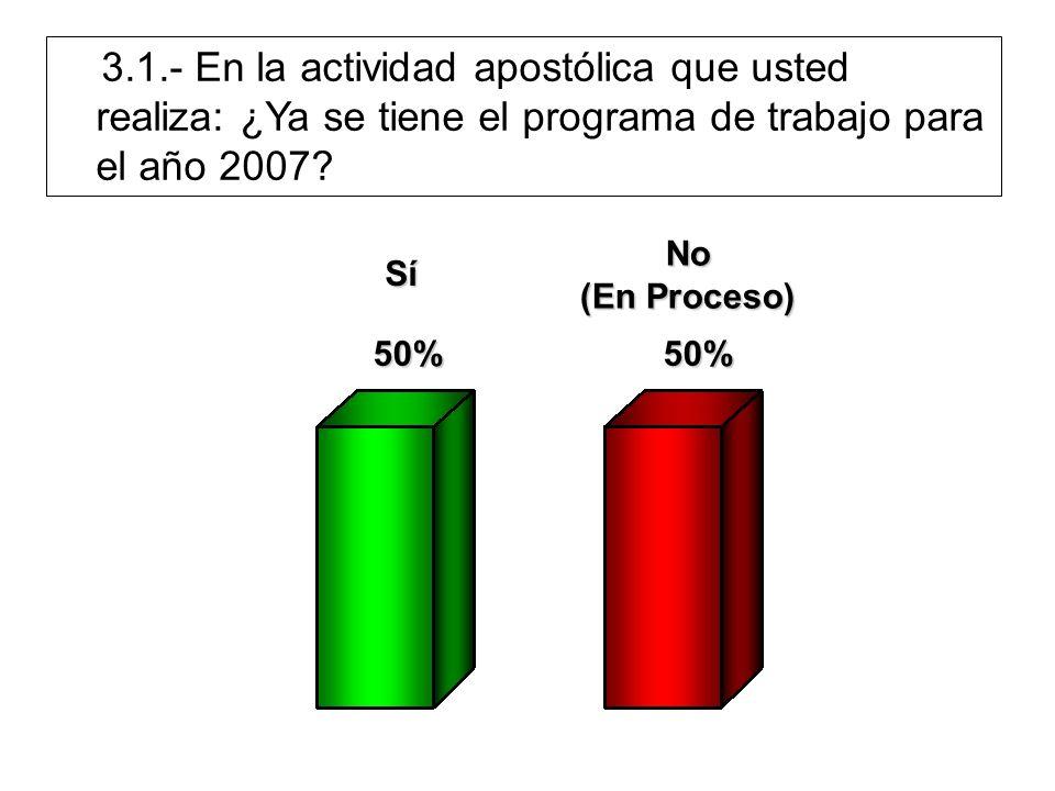 Sí 50% No (En Proceso) 50% 3.1.- En la actividad apostólica que usted realiza: ¿Ya se tiene el programa de trabajo para el año 2007?