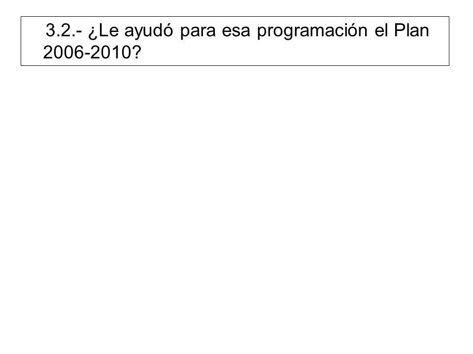 3.2.- ¿Le ayudó para esa programación el Plan 2006-2010?