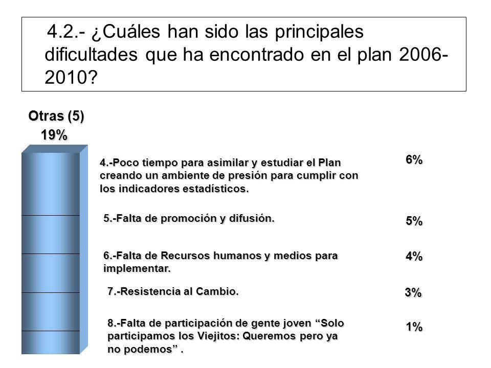 4.-Poco tiempo para asimilar y estudiar el Plan creando un ambiente de presión para cumplir con los indicadores estadísticos.