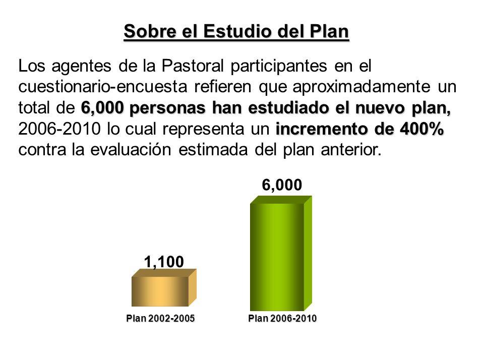Sobre el Estudio del Plan 6,000 personas han estudiado el nuevo plan, incremento de 400% Los agentes de la Pastoral participantes en el cuestionario-encuesta refieren que aproximadamente un total de 6,000 personas han estudiado el nuevo plan, 2006-2010 lo cual representa un incremento de 400% contra la evaluación estimada del plan anterior.