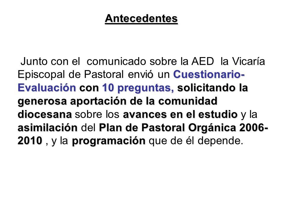 2.2.- ¿Participó en el retiro-encuentro-taller para la asimilación, el estudio y la programación del Plan de Pastoral 2006-2010?