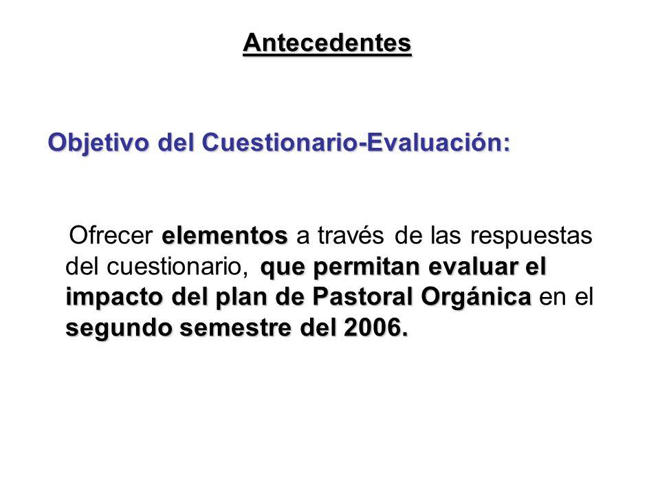 Antecedentes Objetivo del Cuestionario-Evaluación: Objetivo del Cuestionario-Evaluación: elementos que permitanevaluar el impacto del plan de Pastoral Orgánica segundo semestre del 2006.