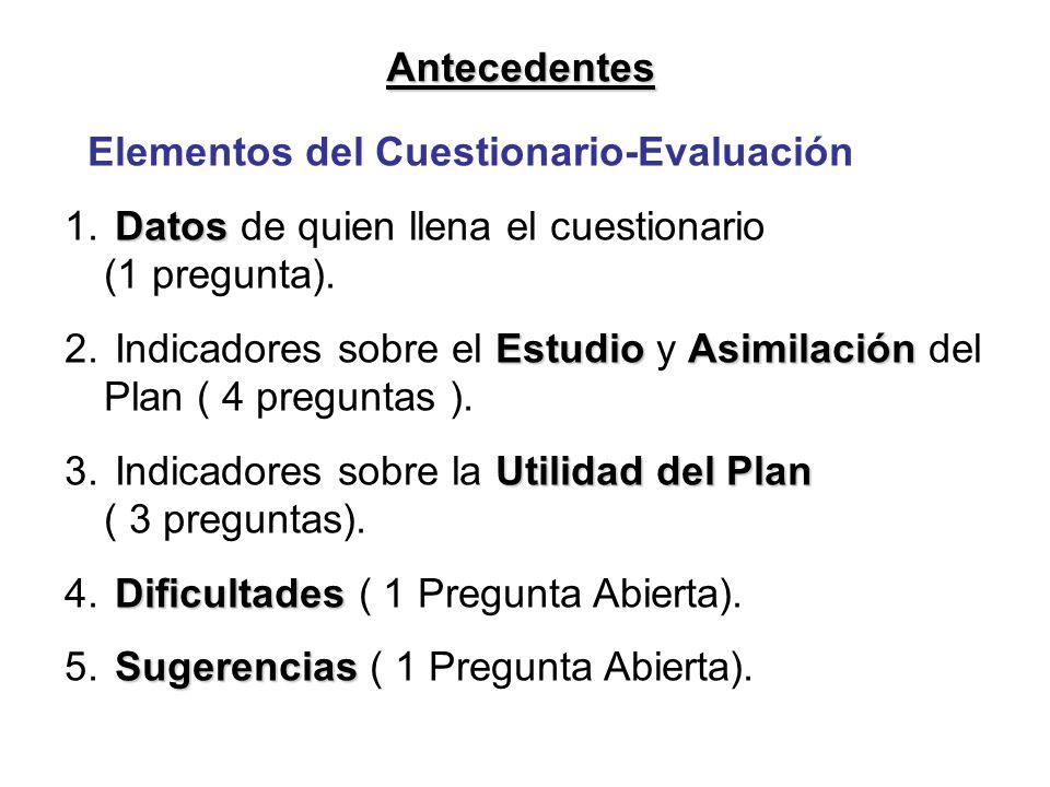 Antecedentes Elementos del Cuestionario-Evaluación Datos 1.