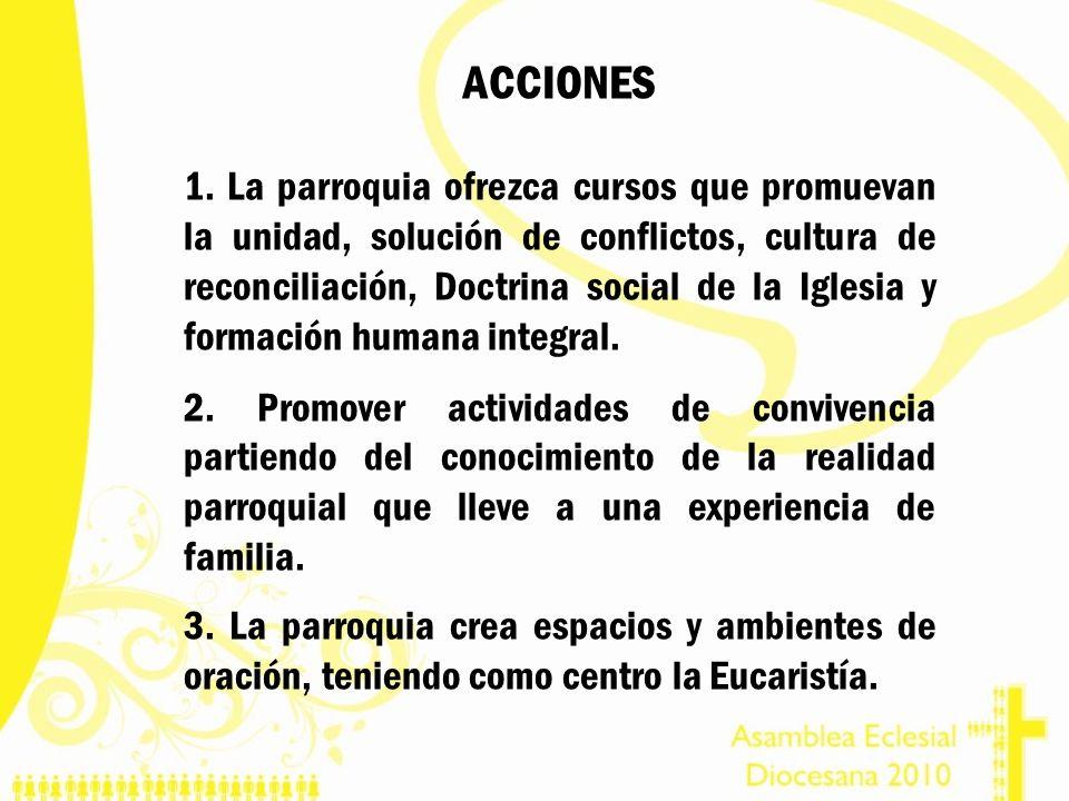 ACCIONES 1. La parroquia ofrezca cursos que promuevan la unidad, solución de conflictos, cultura de reconciliación, Doctrina social de la Iglesia y fo