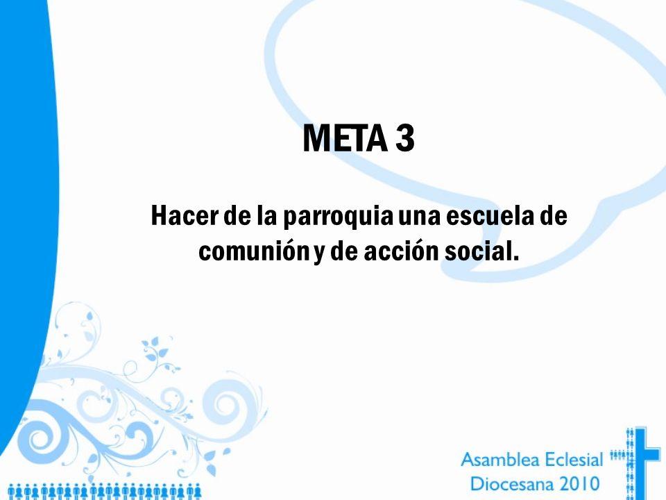 META 3 Hacer de la parroquia una escuela de comunión y de acción social.