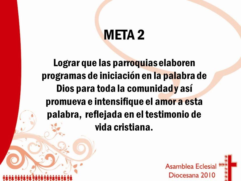 META 2 Lograr que las parroquias elaboren programas de iniciación en la palabra de Dios para toda la comunidad y así promueva e intensifique el amor a