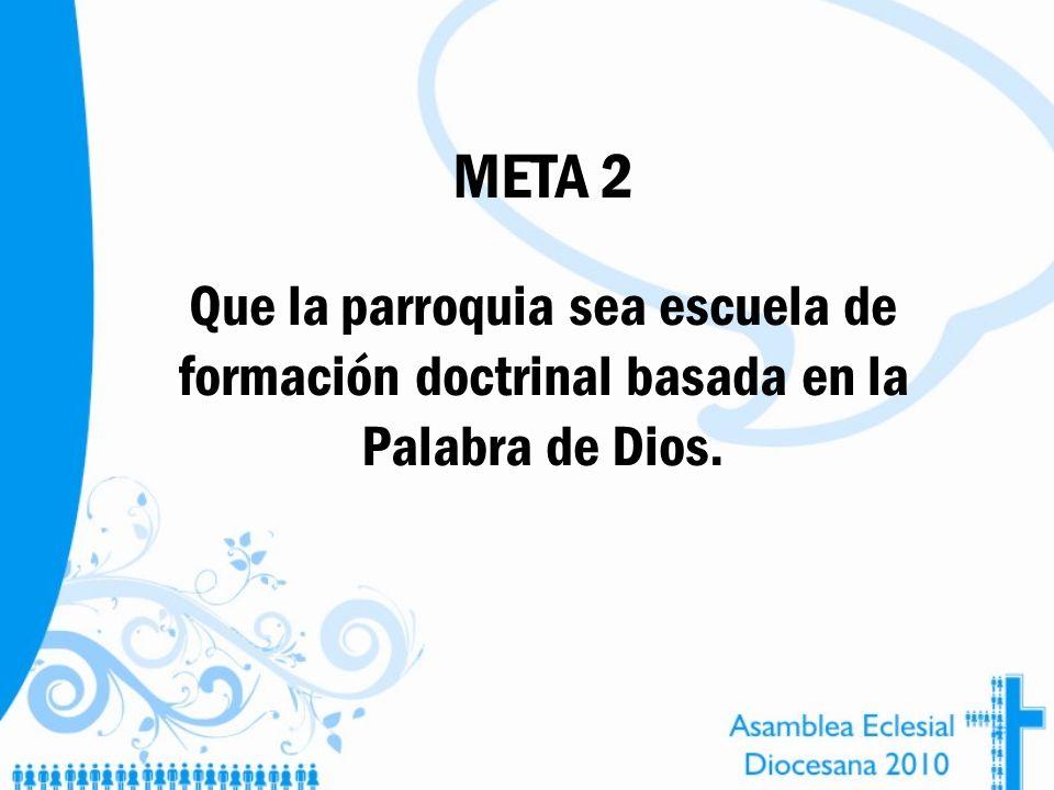 ACCIONES 1.Curso homologado obligatorio para agentes de pastoral para que estos se conviertan en agentes de formación bíblico – doctrinal.