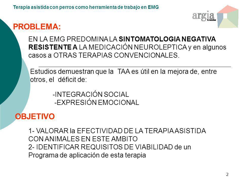 Terapia asistida con perros como herramienta de trabajo en EMG 3 METODO I EN EL HOSPITAL DE DIA, REALIZAMOS UN PROGRAMA PILOTO MONITORIZADO, UTILIZAMOS AL PERRO COMO HERRAMIENTA PARA REDUCIR EL DEFICIT EN INTEGRACION SOCIAL Y EXPRESION EMOCIONAL EN PERSONAS CON EMG.