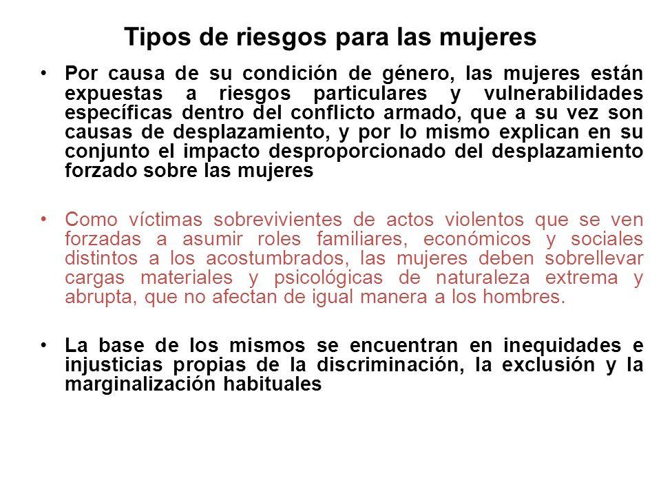 PARTICIPACIÓN DE LAS ORGANIZACIONES EN EL DISEÑO DE ESTOS PROGRAMAS 1)El Director de Acción Social deberá convocar a una sesión pública a las siguientes organizaciones para determinar la ruta a seguir para el cumplimiento del presente Auto: CODHES; (2) Corporación Casa de la Mujer; (3) Corporación Sisma Mujer; (4) Liga de Mujeres Desplazadas; (5) AFRODES; (6) PROFAMILIA; (7) Comisión de Seguimiento a la Política Pública sobre el Desplazamiento Forzado; (8) Plan Internacional; (9) Comité Internacional de la Cruz Roja; (10) Amnistía Internacional; (11) Human Rights Watch; (12) Comisión Colombiana de Juristas; (13) Comisión Intereclesial Justicia y Paz; (14) Asociación Nacional de Mujeres Campesinas, Negras e Indígenas de Colombia (ANMUCIC); (15) Red Nacional de Mujeres Desplazadas; (16) Mesa de Trabajo Mujer y Conflicto Armado; (17) Consejo Noruego para Refugiados; (18) Corporación Opción Legal; (19) Pastoral Social de la Iglesia Católica; (20) la Mesa Nacional de Fortalecimiento a Organizaciones de Población Desplazada; (21) UNICEF; (22) ONIC; (23) Conferencia Nacional de Organizaciones Afrocolombianas; (24) Comisión Interamericana de Derechos Humanos; (25) Organización Femenina Popular; (26) Ruta Pacífica de Mujeres; (27) Comité de América Latina y el Caribe para la defensa de los derechos de la mujer (CLADEM).