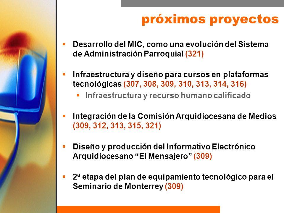 próximos proyectos Desarrollo del MIC, como una evolución del Sistema de Administración Parroquial (321) Infraestructura y diseño para cursos en plataformas tecnológicas (307, 308, 309, 310, 313, 314, 316) Infraestructura y recurso humano calificado Integración de la Comisión Arquidiocesana de Medios (309, 312, 313, 315, 321) Diseño y producción del Informativo Electrónico Arquidiocesano El Mensajero (309) 2ª etapa del plan de equipamiento tecnológico para el Seminario de Monterrey (309)