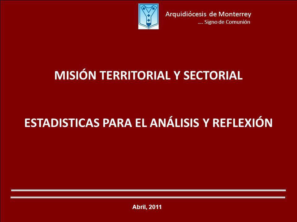 MISIÓN TERRITORIAL Y SECTORIAL ESTADISTICAS PARA EL ANÁLISIS Y REFLEXIÓN Arquidiócesis de Monterrey …. Signo de Comunión Abril, 2011