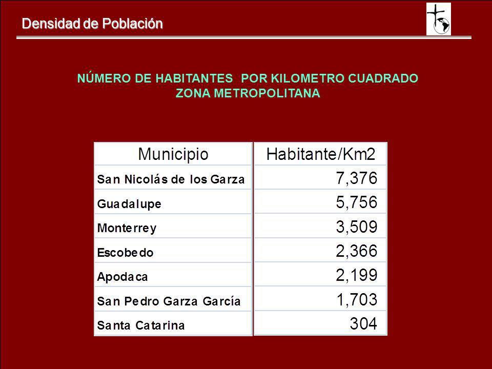 Densidad de Población NÚMERO DE HABITANTES POR KILOMETRO CUADRADO ZONA METROPOLITANA