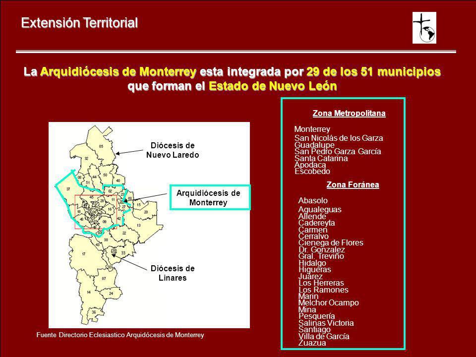 Extensión Territorial La Arquidiócesis de Monterrey esta integrada por 29 de los 51 municipios que forman el Estado de Nuevo León Diócesis de Nuevo La