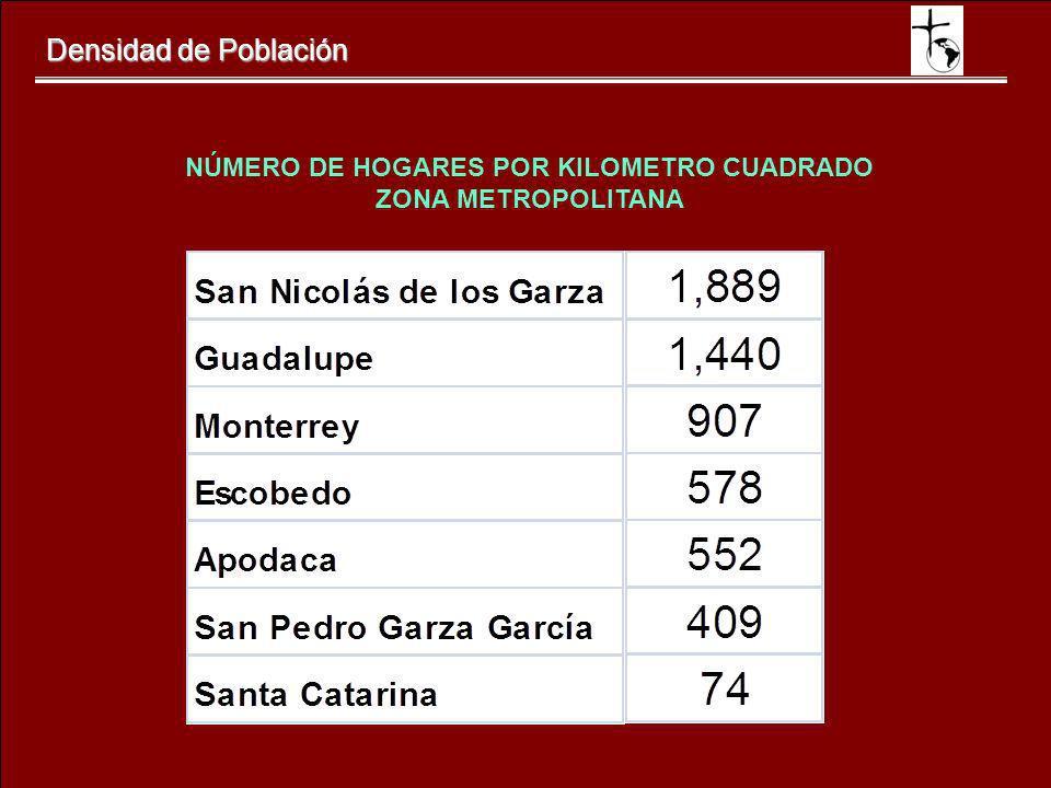 Densidad de Población NÚMERO DE HOGARES POR KILOMETRO CUADRADO ZONA METROPOLITANA