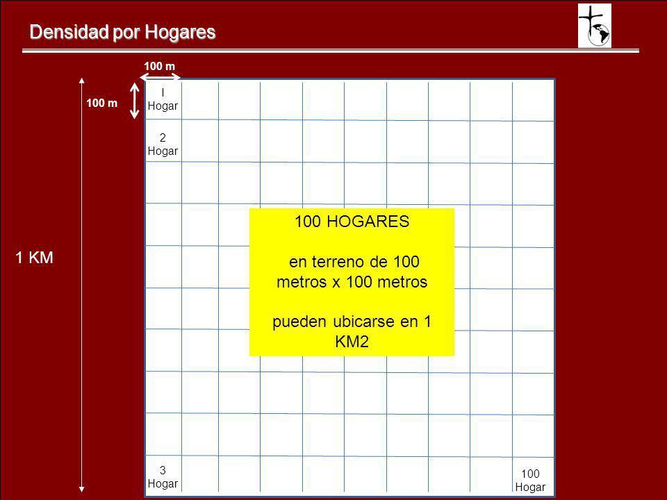 Densidad por Hogares 100 m I Hogar 100 m 100 Hogar 1 KM 100 HOGARES en terreno de 100 metros x 100 metros pueden ubicarse en 1 KM2 2 Hogar 3 Hogar