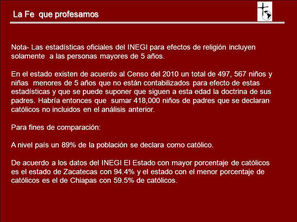 La Fe que profesamos Nota- Las estadísticas oficiales del INEGI para efectos de religión incluyen solamente a las personas mayores de 5 años. En el es