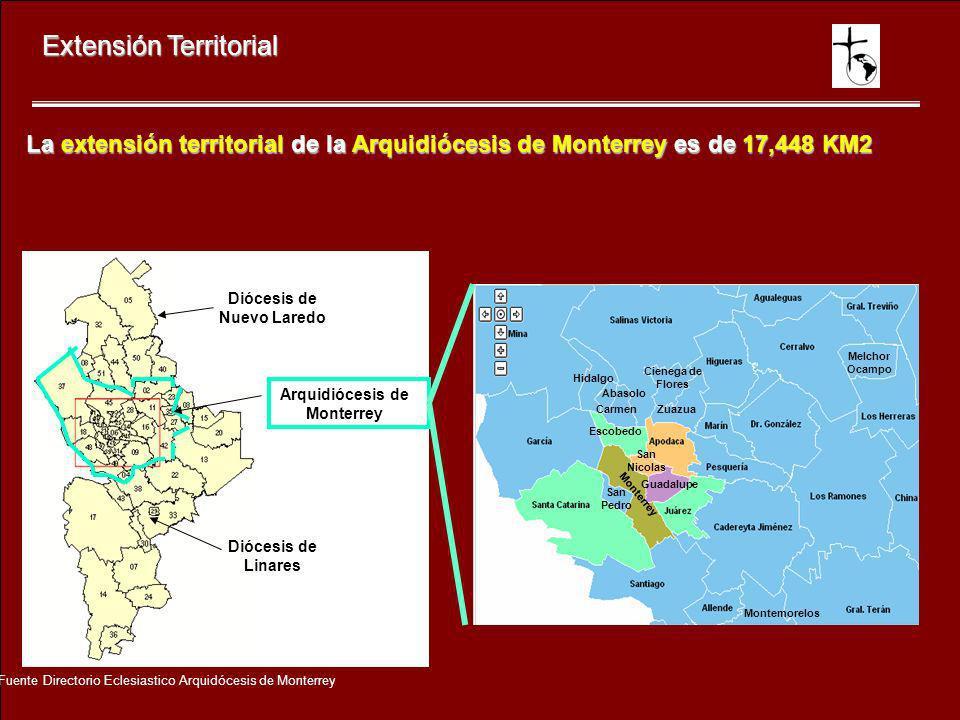 Extensión Territorial Diócesis de Nuevo Laredo Arquidiócesis de Monterrey Diócesis de Linares Fuente Directorio Eclesiastico Arquidócesis de Monterrey