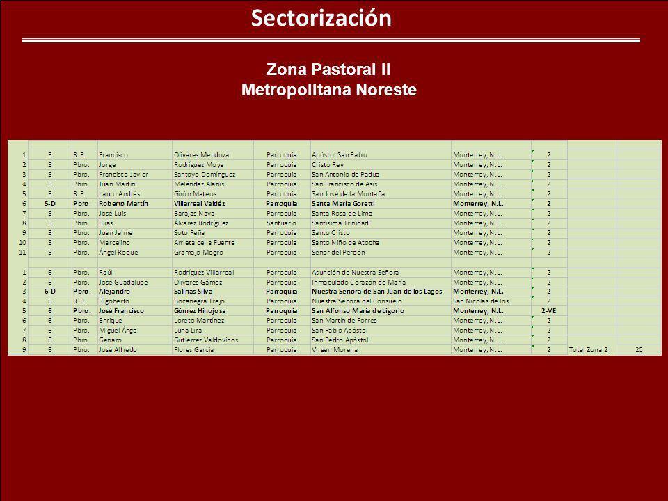 Sectorización Zona Pastoral II Metropolitana Noreste