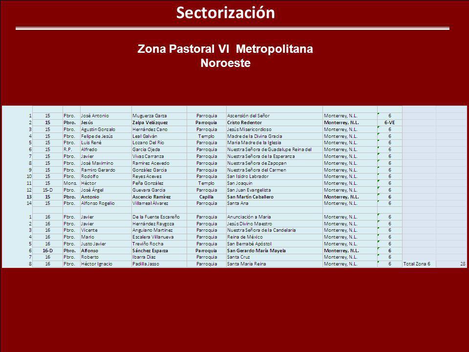 Sectorización Zona Pastoral VI Metropolitana Noroeste