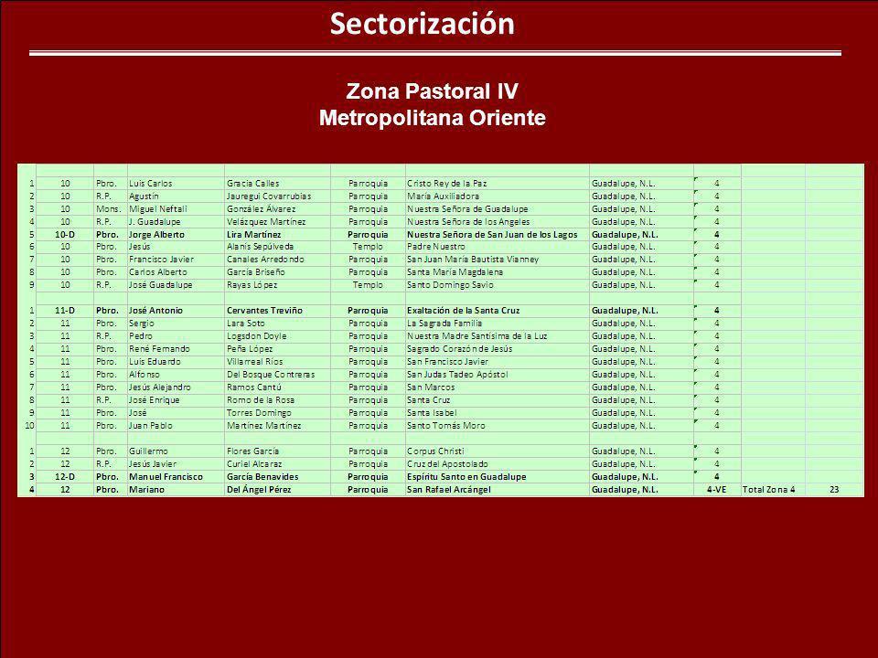 Sectorización Zona Pastoral IV Metropolitana Oriente