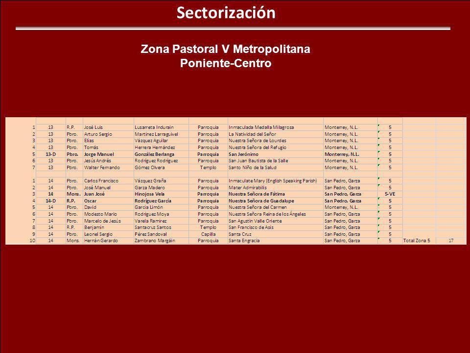 Sectorización Zona Pastoral V Metropolitana Poniente-Centro