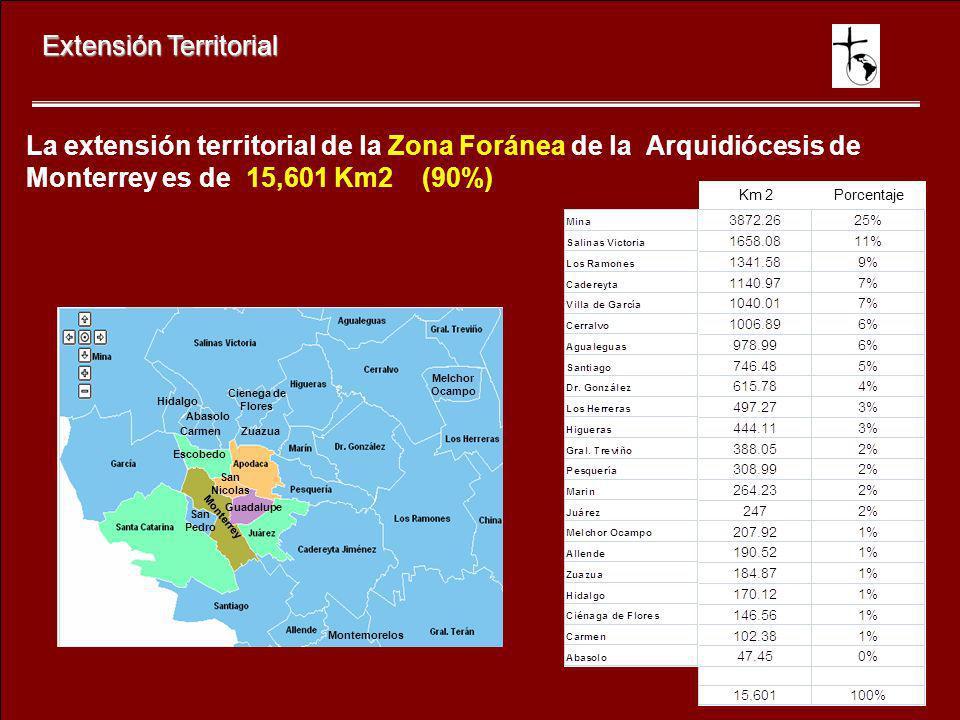 Extensión Territorial La extensión territorial de la Zona Foránea de la Arquidiócesis de Monterrey es de 15,601 Km2 (90%) Zuazua Cienega de Flores Mon