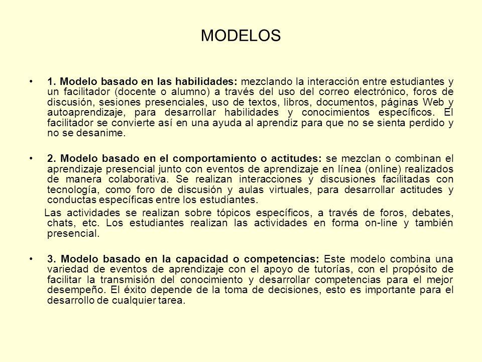 MODELOS 1. Modelo basado en las habilidades: mezclando la interacción entre estudiantes y un facilitador (docente o alumno) a través del uso del corre