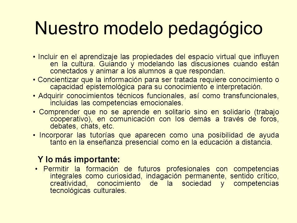 Nuestro modelo pedagógico Incluir en el aprendizaje las propiedades del espacio virtual que influyen en la cultura. Guiando y modelando las discusione