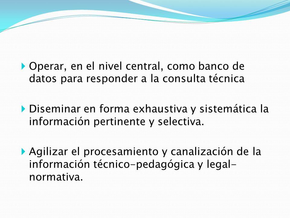 Operar, en el nivel central, como banco de datos para responder a la consulta técnica Diseminar en forma exhaustiva y sistemática la información perti
