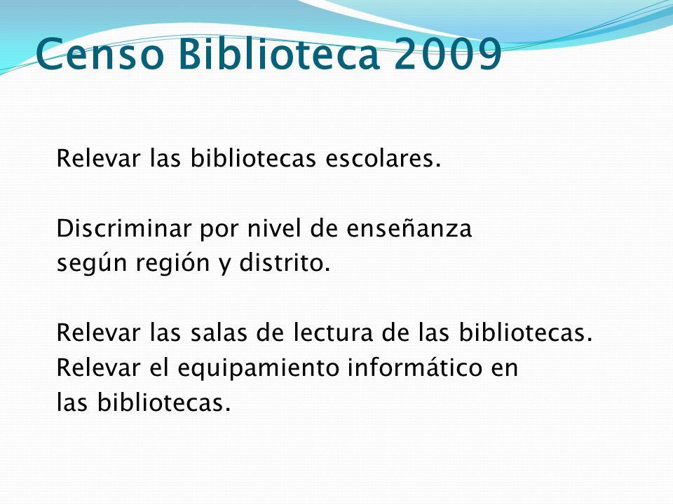 Censo Biblioteca 2009 Relevar las bibliotecas escolares. Discriminar por nivel de enseñanza según región y distrito. Relevar las salas de lectura de l