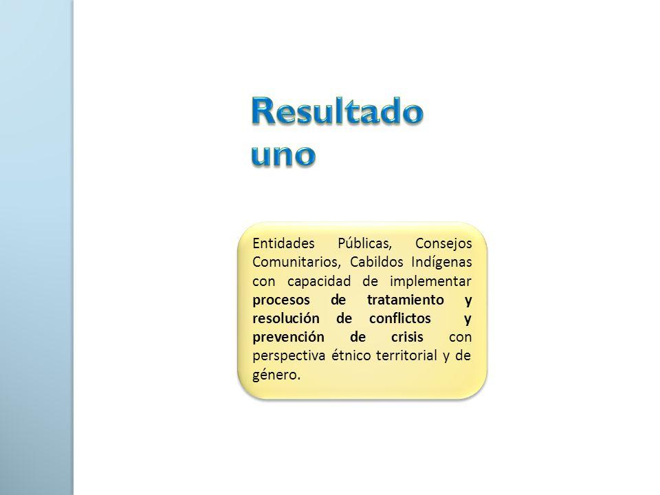 Entidades Públicas, Consejos Comunitarios, Cabildos Indígenas con capacidad de implementar procesos de tratamiento y resolución de conflictos y preven