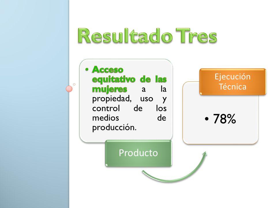 Producto 78% Ejecución Técnica