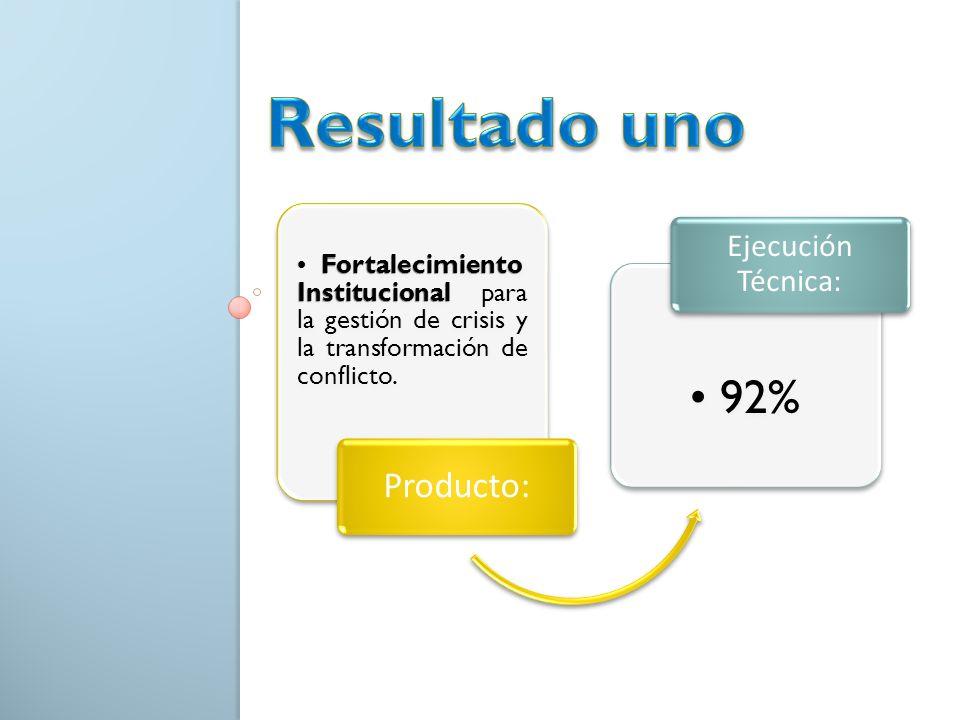 Fortalecimiento InstitucionalFortalecimiento Institucional para la gestión de crisis y la transformación de conflicto. Producto: 92% Ejecución Técnica