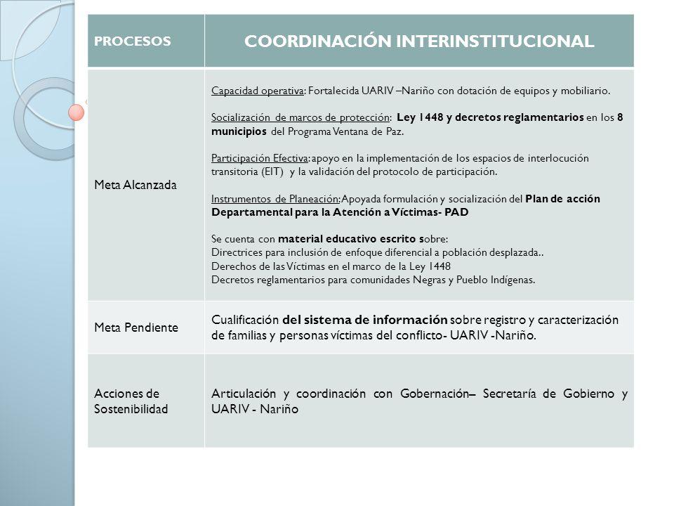 PROCESOS COORDINACIÓN INTERINSTITUCIONAL Meta Alcanzada Capacidad operativa: Fortalecida UARIV –Nariño con dotación de equipos y mobiliario. Socializa