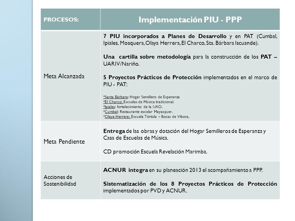 PROCESOS: Implementación PIU - PPP Meta Alcanzada 7 PIU incorporados a Planes de Desarrollo y en PAT (Cumbal, Ipiales, Mosquera, Olaya Herrera, El Cha