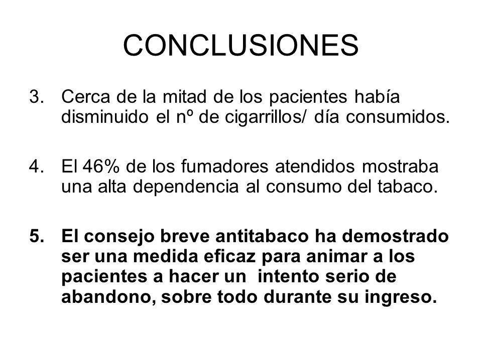 CONCLUSIONES 3.Cerca de la mitad de los pacientes había disminuido el nº de cigarrillos/ día consumidos.