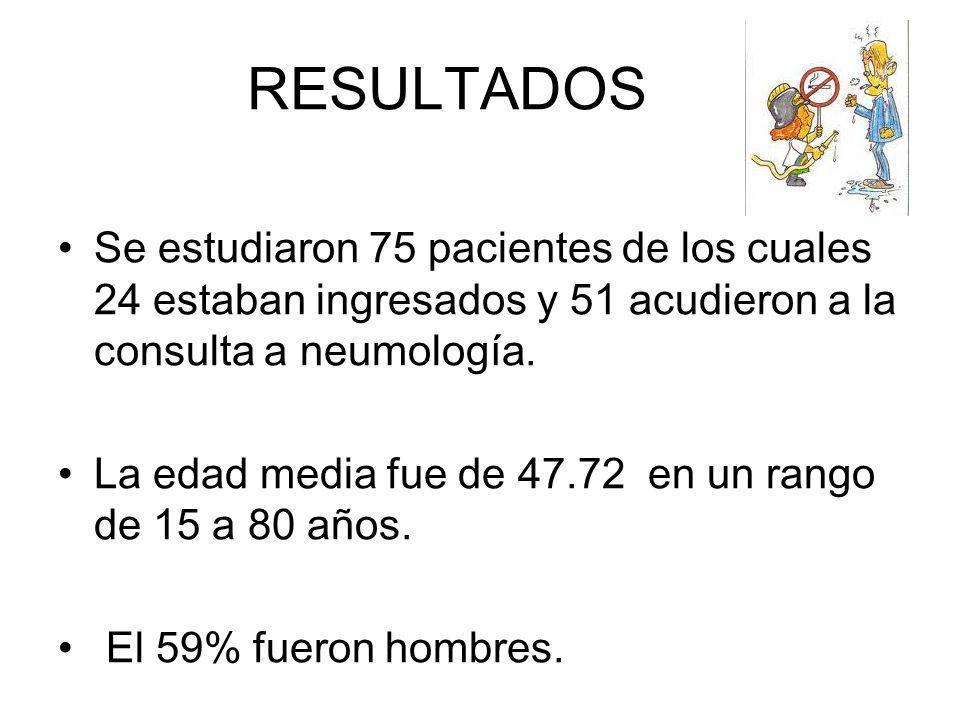 RESULTADOS Se estudiaron 75 pacientes de los cuales 24 estaban ingresados y 51 acudieron a la consulta a neumología.