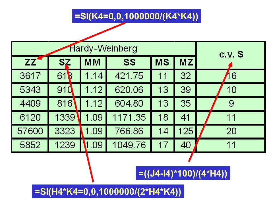 =SI(H4*K4=0,0,1000000/(2*H4*K4)) =SI(K4=0,0,1000000/(K4*K4)) =((J4-I4)*100)/(4*H4))