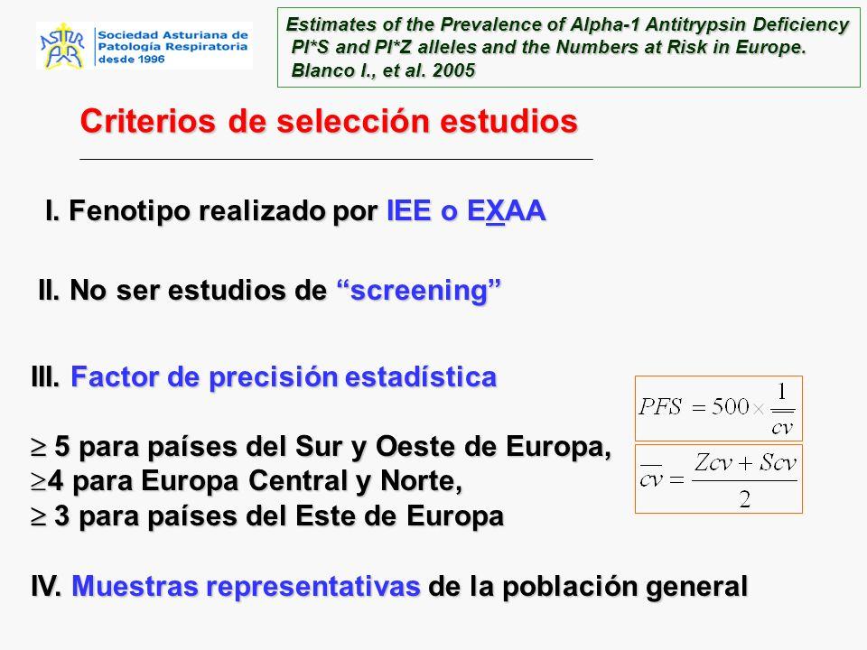I. Fenotipo realizado por IEE o EXAA Criterios de selección estudios II.